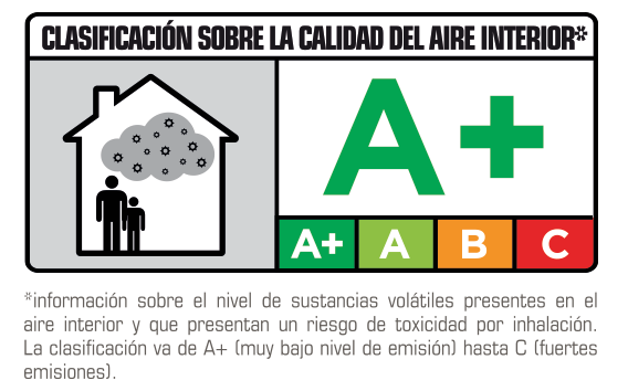 clasification calidad del aire interior A+